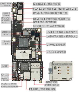 iPhone X Vector Diagram 4K HD Download