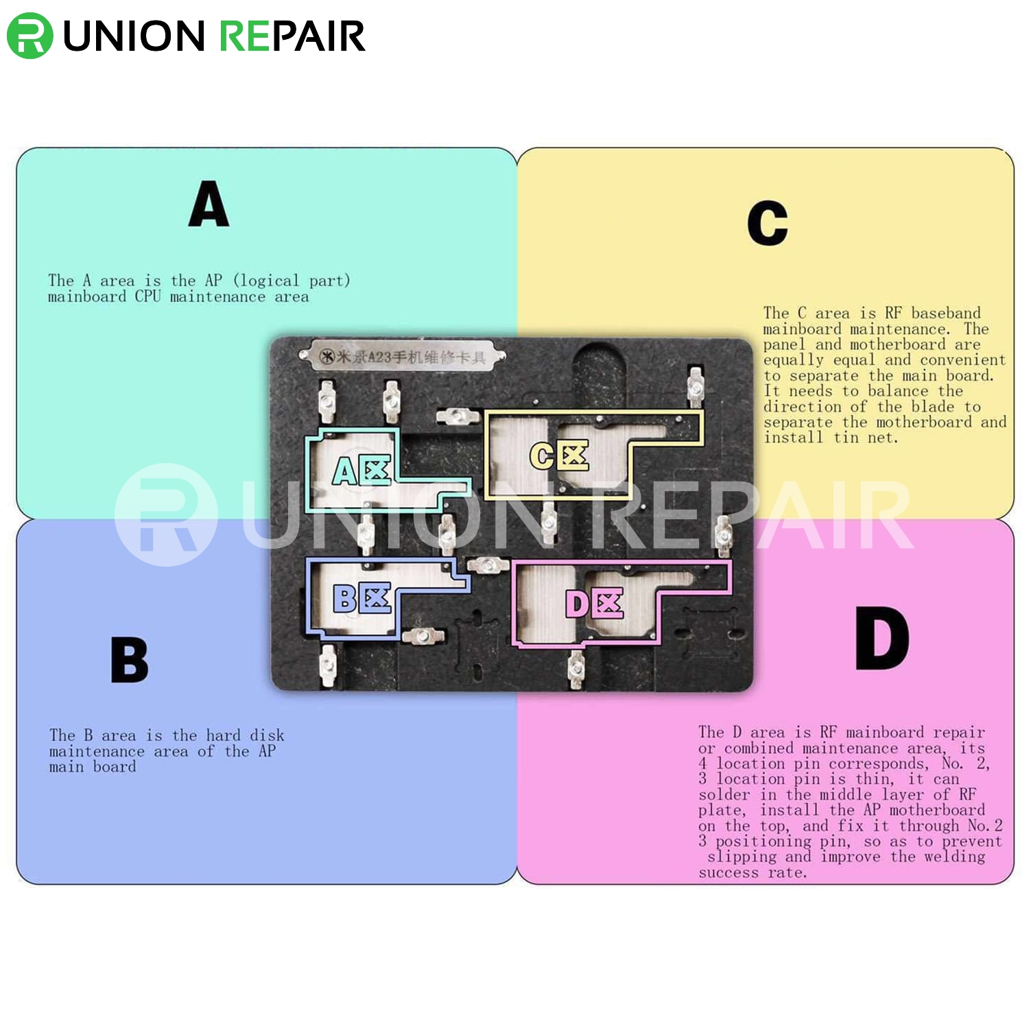 MJ A23 PCB Motherboard Test Fixture For iPhone X