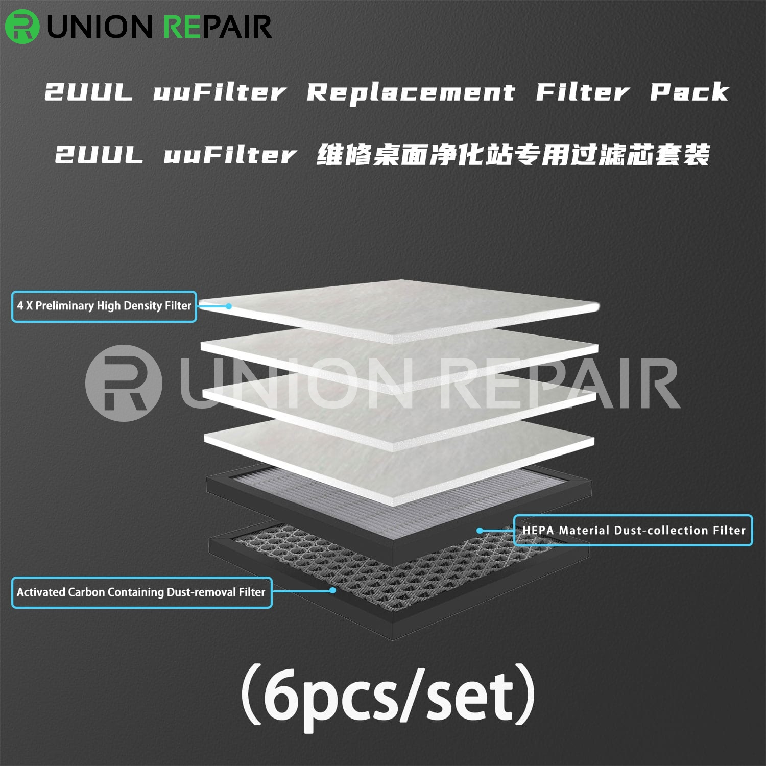 2UUL uuFilter DeskTop Fume Extractor, Condition: Filter Net (6pcs/set)